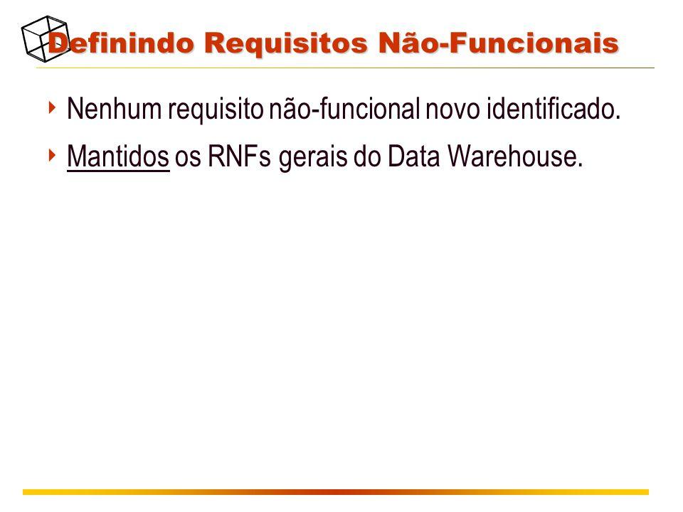 Definindo Requisitos Não-Funcionais