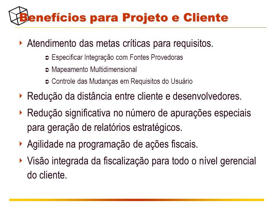 Benefícios para Projeto e Cliente