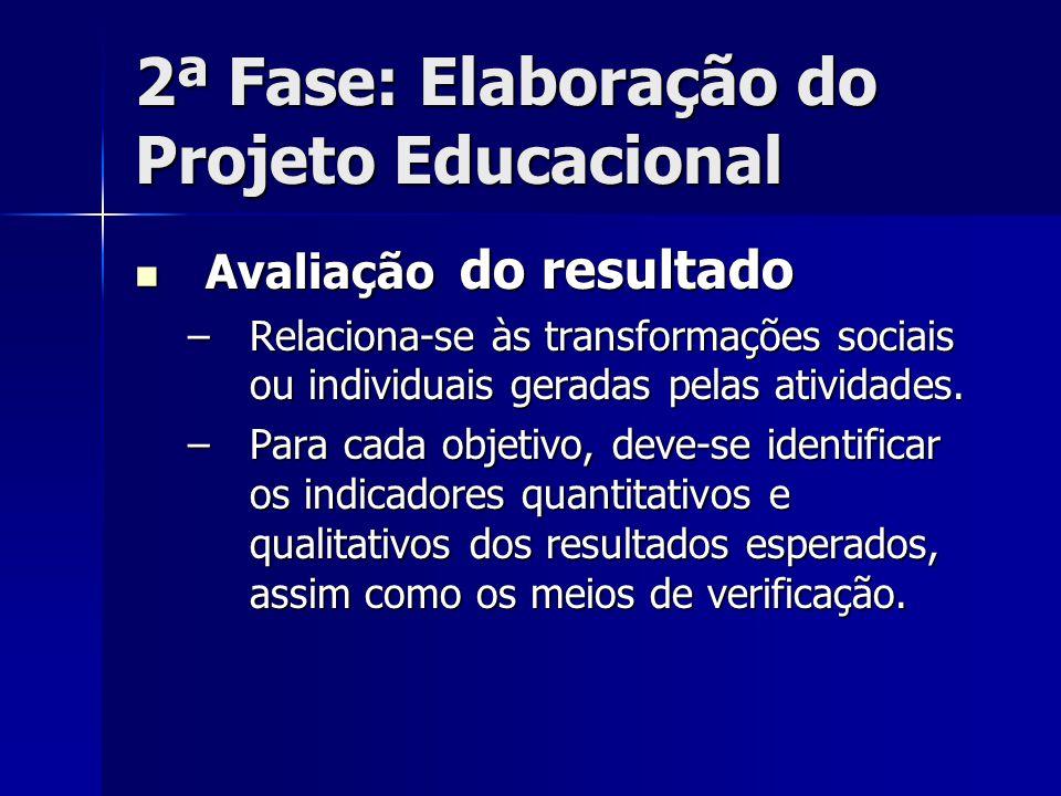 2ª Fase: Elaboração do Projeto Educacional