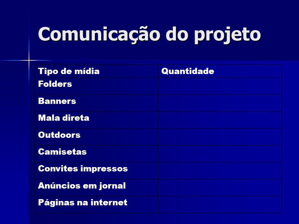 Comunicação do projeto