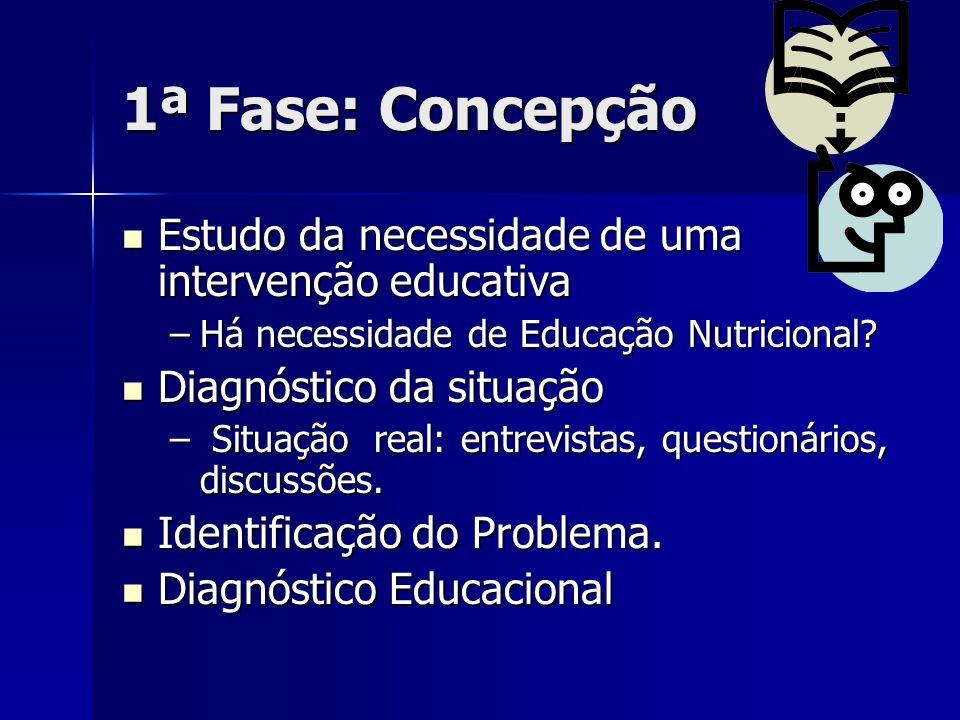 1ª Fase: Concepção Estudo da necessidade de uma intervenção educativa