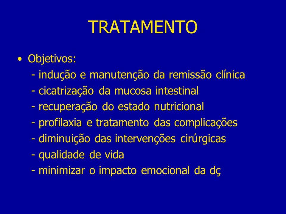 TRATAMENTO Objetivos: - indução e manutenção da remissão clínica