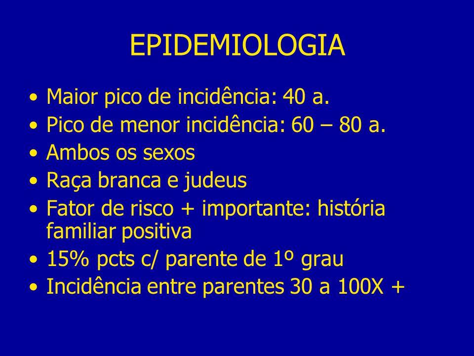 EPIDEMIOLOGIA Maior pico de incidência: 40 a.