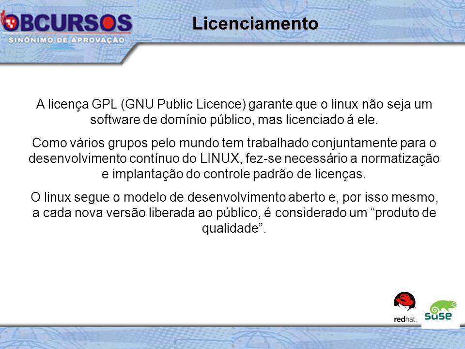 Licenciamento A licença GPL (GNU Public Licence) garante que o linux não seja um software de domínio público, mas licenciado á ele.
