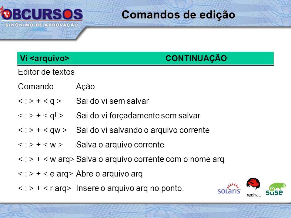 Comandos de edição Vi <arquivo> CONTINUAÇÃO Editor de textos