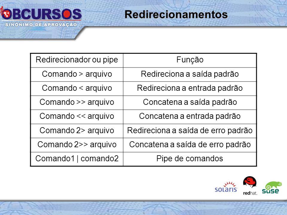 Redirecionamentos Redirecionador ou pipe Função Comando > arquivo