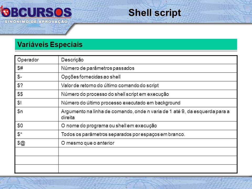 Shell script Variáveis Especiais Operador Descrição $#