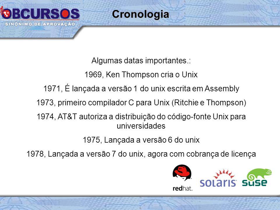 Cronologia Algumas datas importantes.: 1969, Ken Thompson cria o Unix