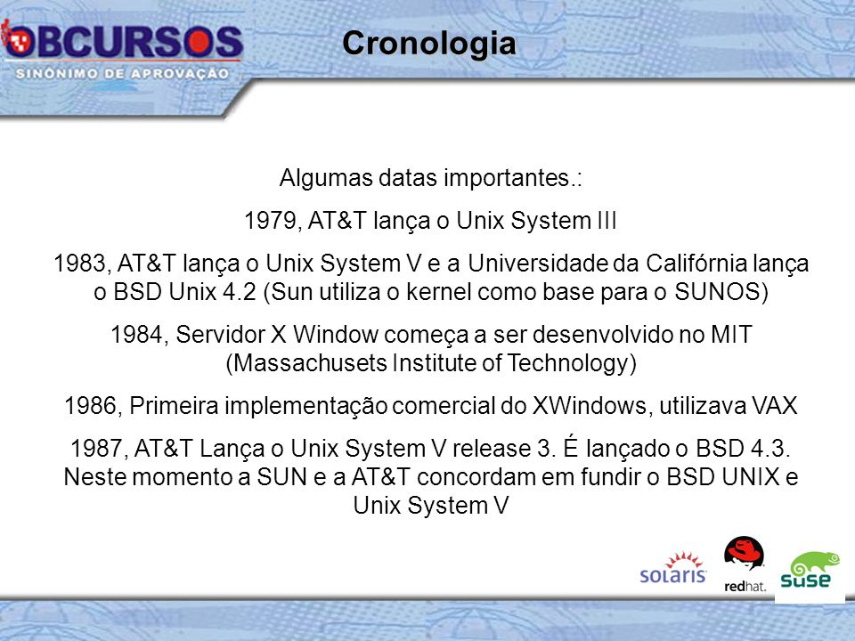 Cronologia Algumas datas importantes.: