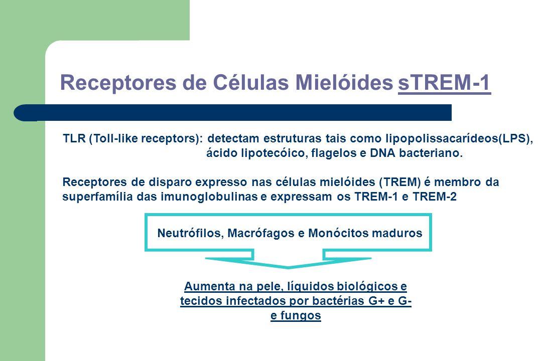 Receptores de Células Mielóides sTREM-1