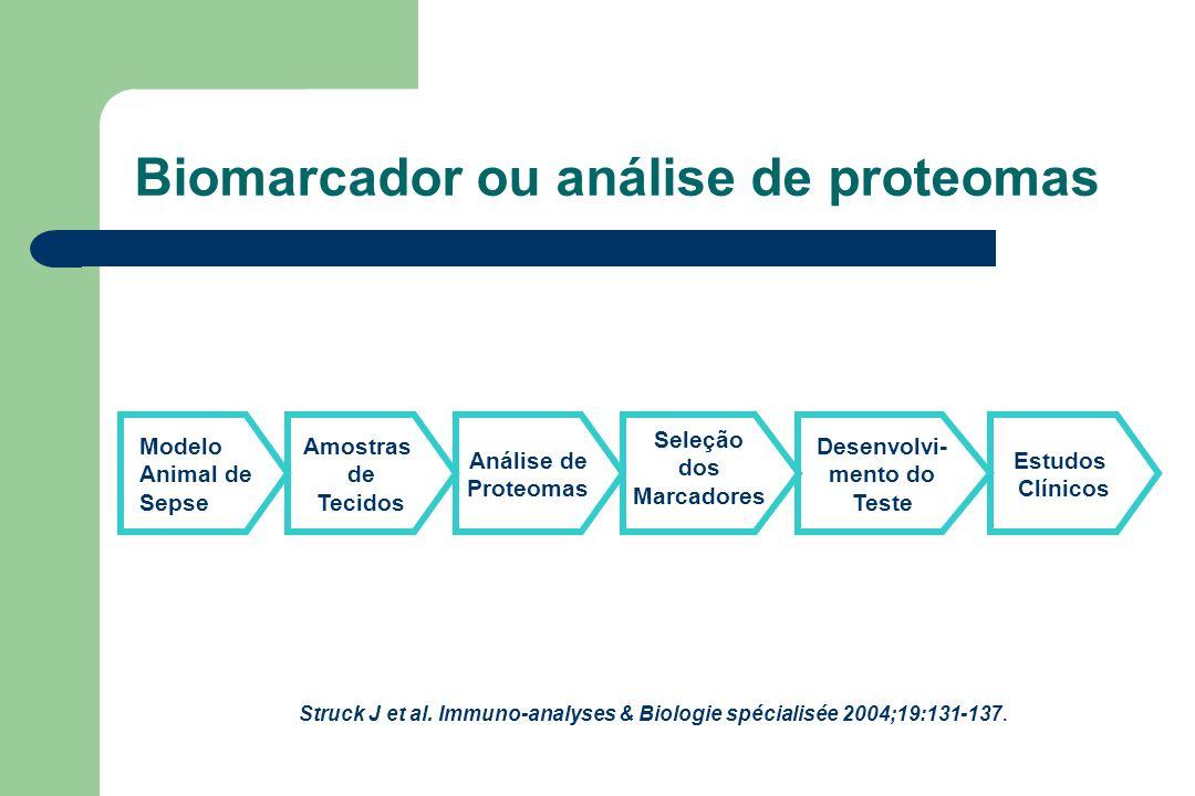 Biomarcador ou análise de proteomas