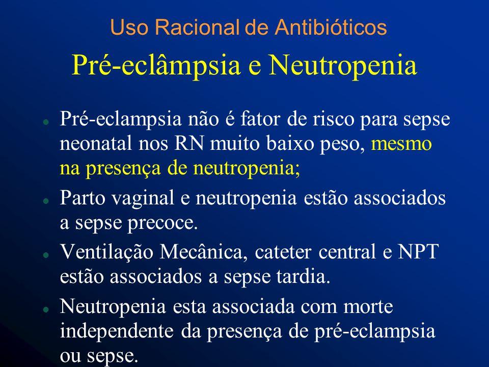 Pré-eclâmpsia e Neutropenia