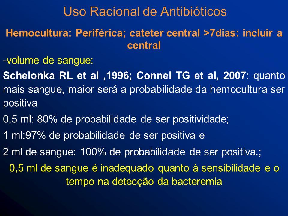 Hemocultura: Periférica; cateter central >7dias: incluir a central