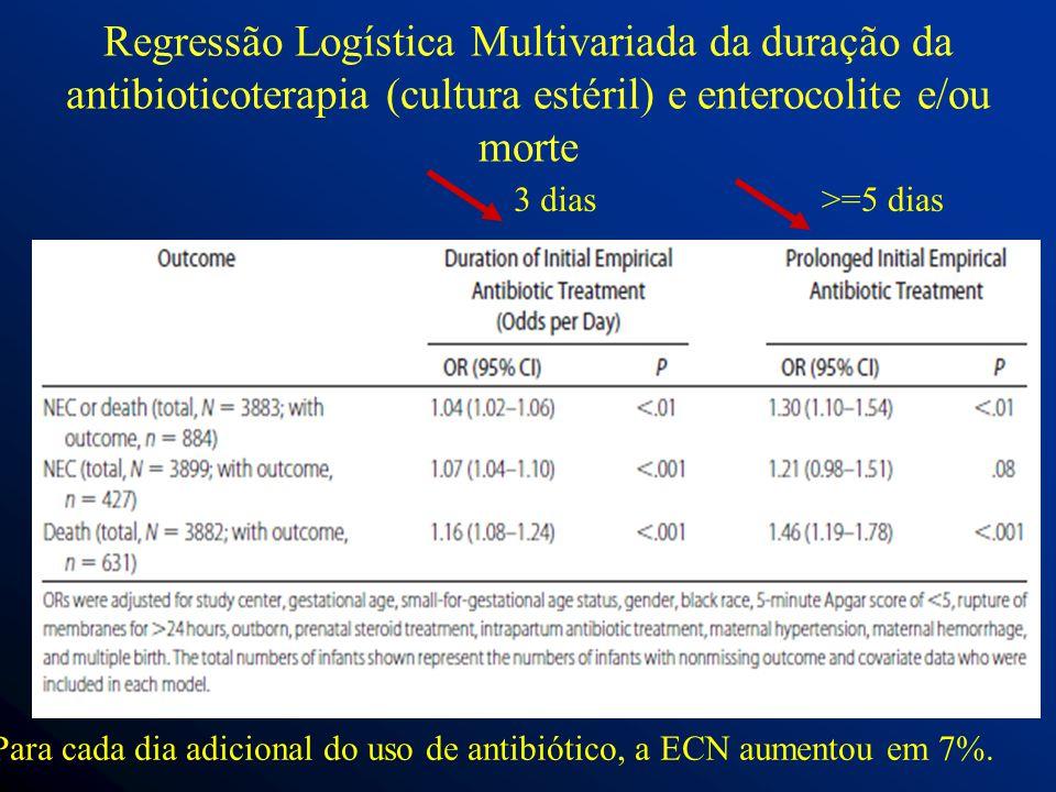 Regressão Logística Multivariada da duração da antibioticoterapia (cultura estéril) e enterocolite e/ou morte