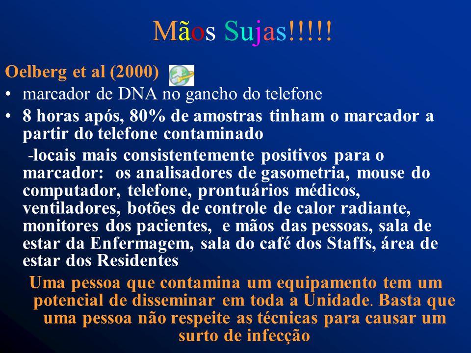 Mãos Sujas!!!!! Oelberg et al (2000)