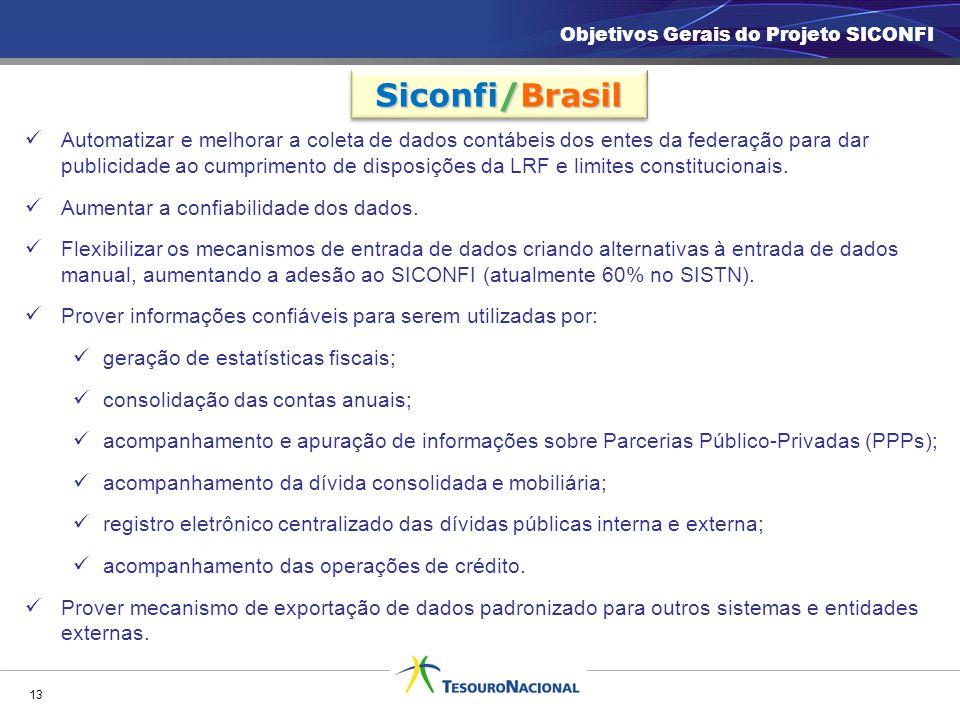 Objetivos Gerais do Projeto SICONFI