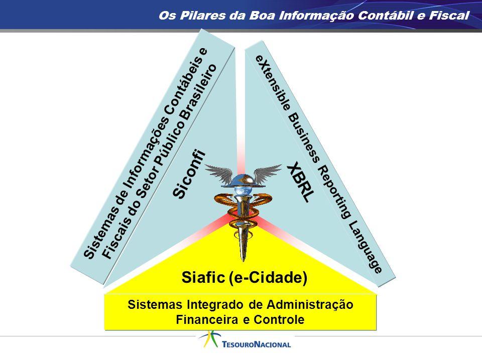 Os Pilares da Boa Informação Contábil e Fiscal