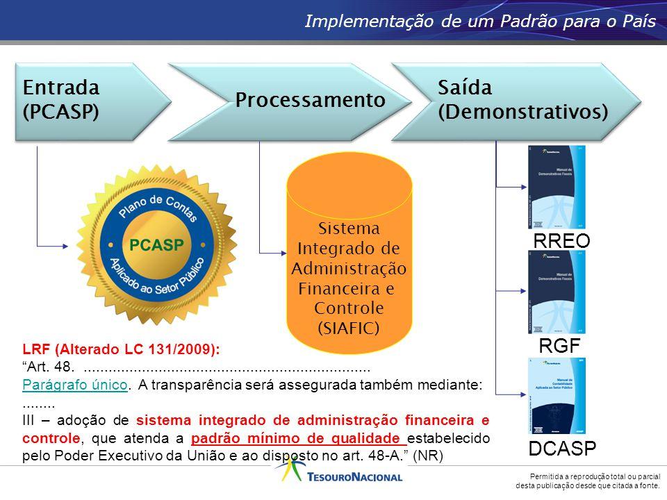 Entrada (PCASP) Processamento Saída (Demonstrativos) RREO RGF DCASP
