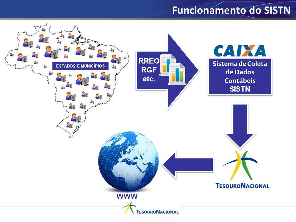 Sistema de Coleta de Dados Contábeis