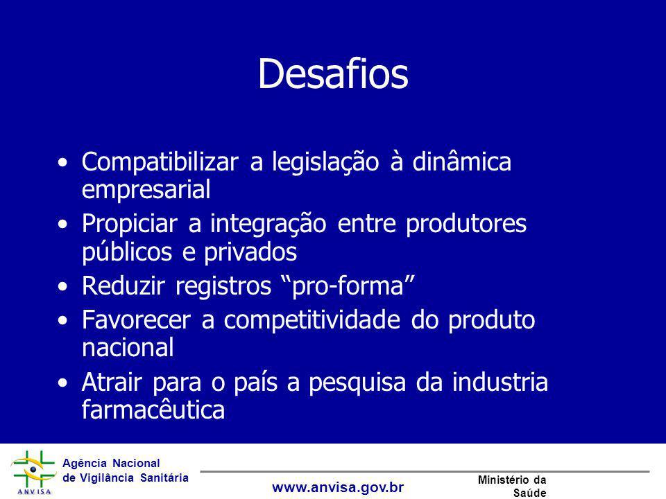 Desafios Compatibilizar a legislação à dinâmica empresarial