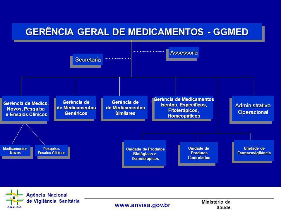 GERÊNCIA GERAL DE MEDICAMENTOS - GGMED Gerência de Medicamentos