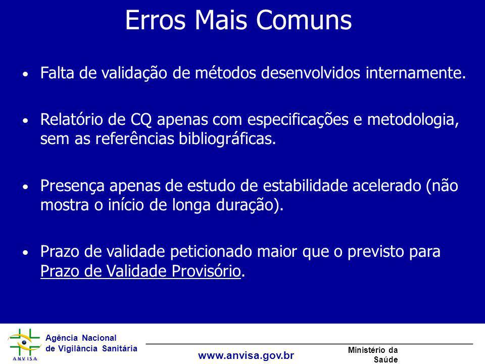 Erros Mais Comuns Falta de validação de métodos desenvolvidos internamente.