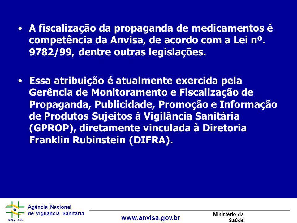 A fiscalização da propaganda de medicamentos é competência da Anvisa, de acordo com a Lei nº. 9782/99, dentre outras legislações.