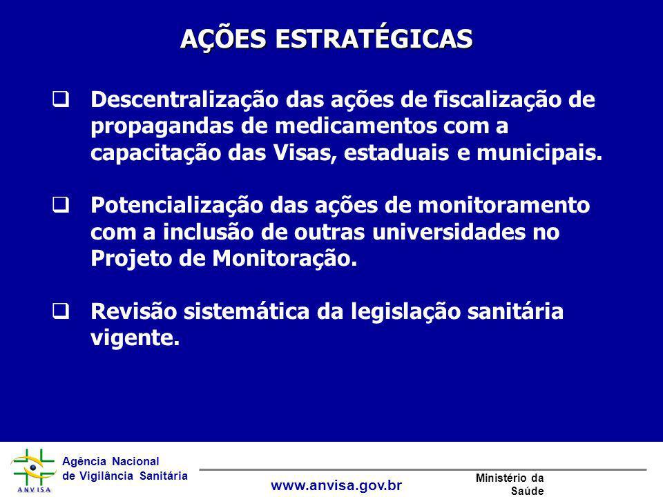 AÇÕES ESTRATÉGICAS Descentralização das ações de fiscalização de propagandas de medicamentos com a capacitação das Visas, estaduais e municipais.