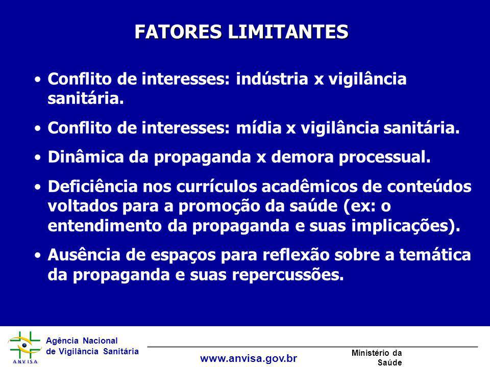 FATORES LIMITANTES Conflito de interesses: indústria x vigilância sanitária. Conflito de interesses: mídia x vigilância sanitária.