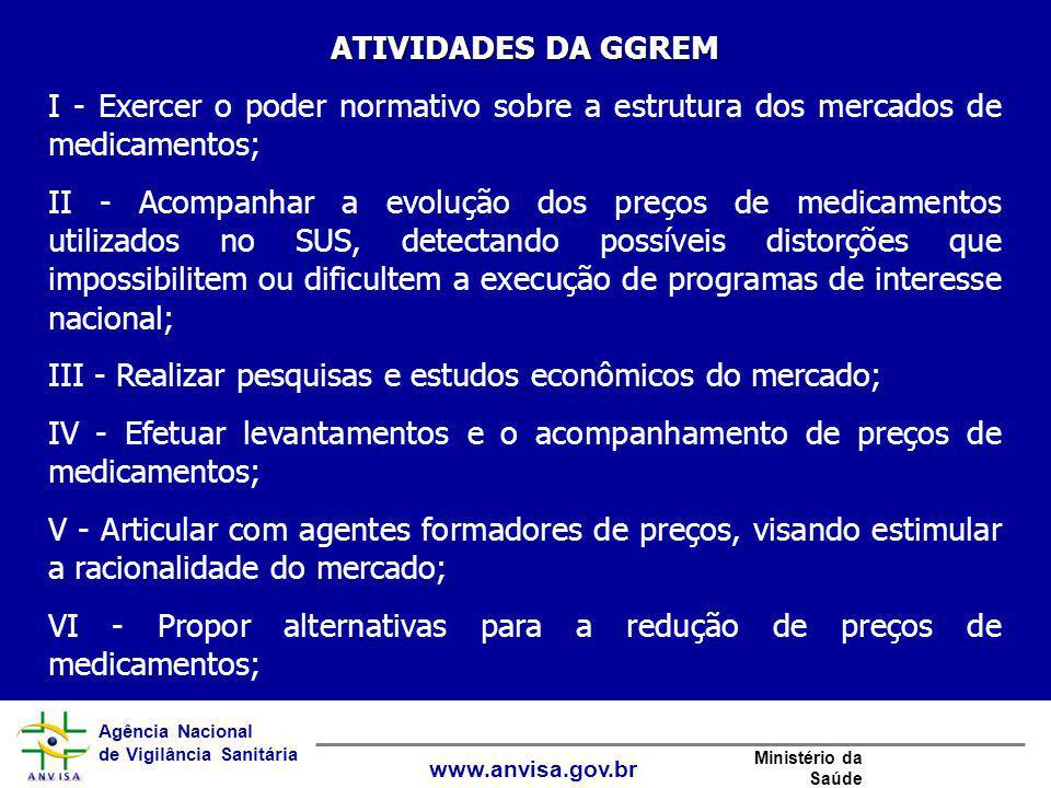 ATIVIDADES DA GGREM I - Exercer o poder normativo sobre a estrutura dos mercados de medicamentos;