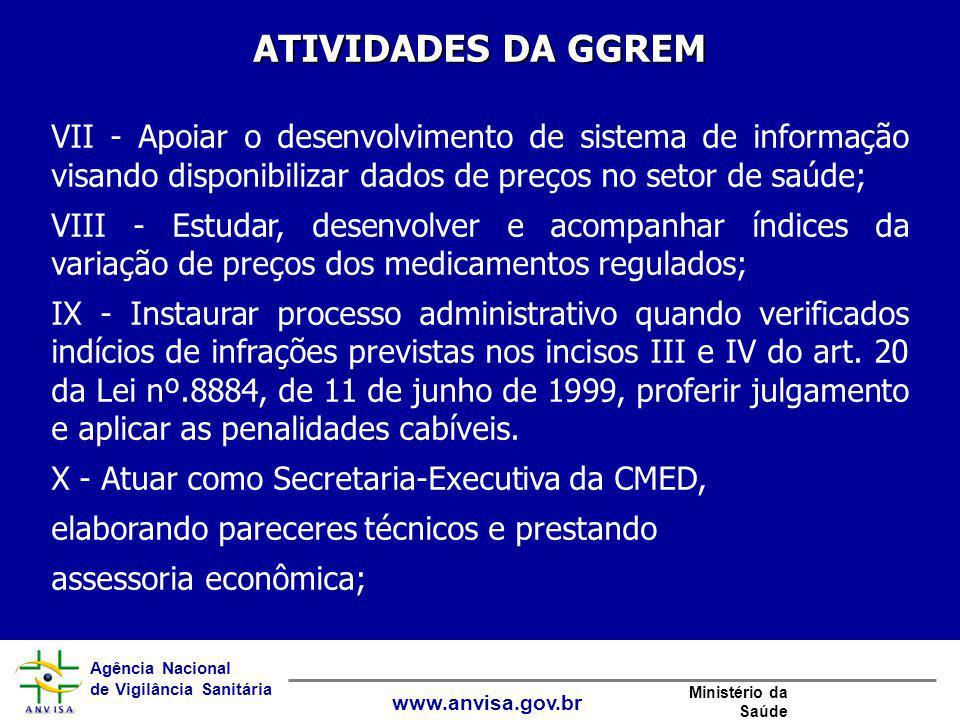 ATIVIDADES DA GGREM VII - Apoiar o desenvolvimento de sistema de informação visando disponibilizar dados de preços no setor de saúde;
