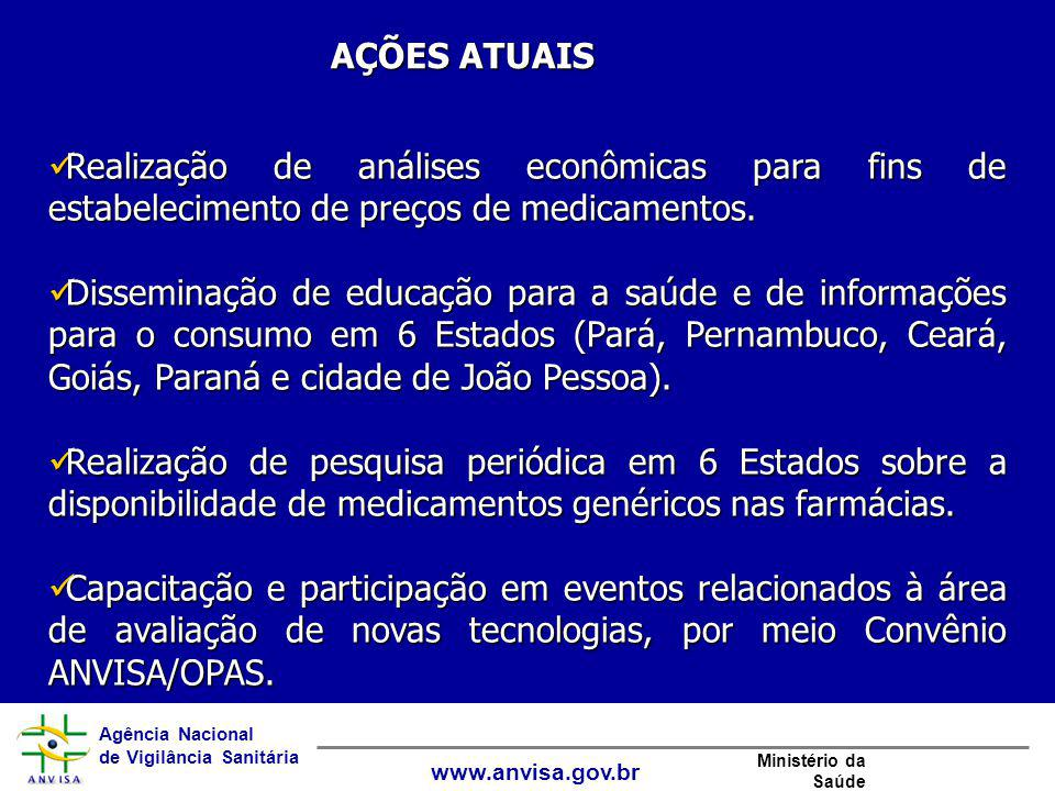 AÇÕES ATUAIS Realização de análises econômicas para fins de estabelecimento de preços de medicamentos.