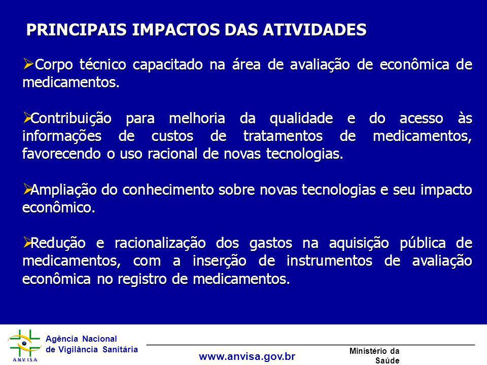 PRINCIPAIS IMPACTOS DAS ATIVIDADES
