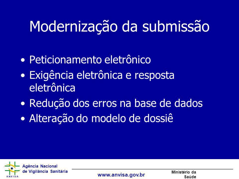 Modernização da submissão