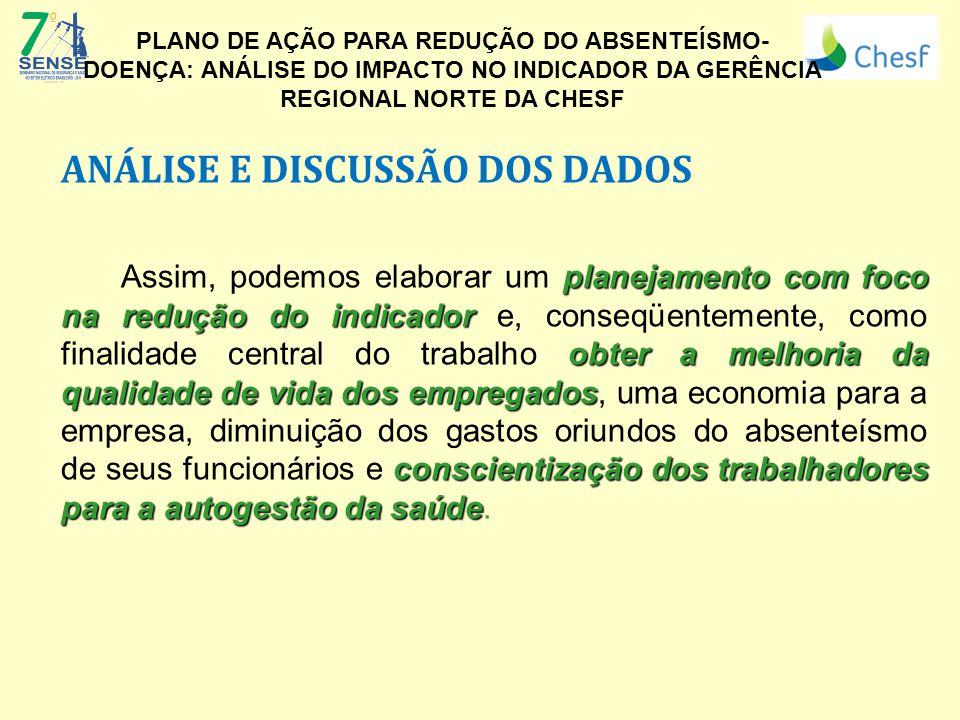 ANÁLISE E DISCUSSÃO DOS DADOS