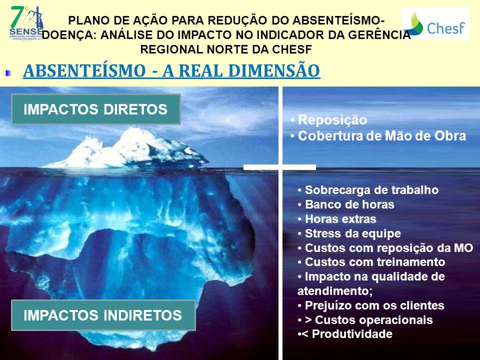 ABSENTEÍSMO - A REAL DIMENSÃO