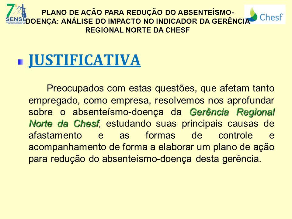 PLANO DE AÇÃO PARA REDUÇÃO DO ABSENTEÍSMO-DOENÇA: ANÁLISE DO IMPACTO NO INDICADOR DA GERÊNCIA REGIONAL NORTE DA CHESF