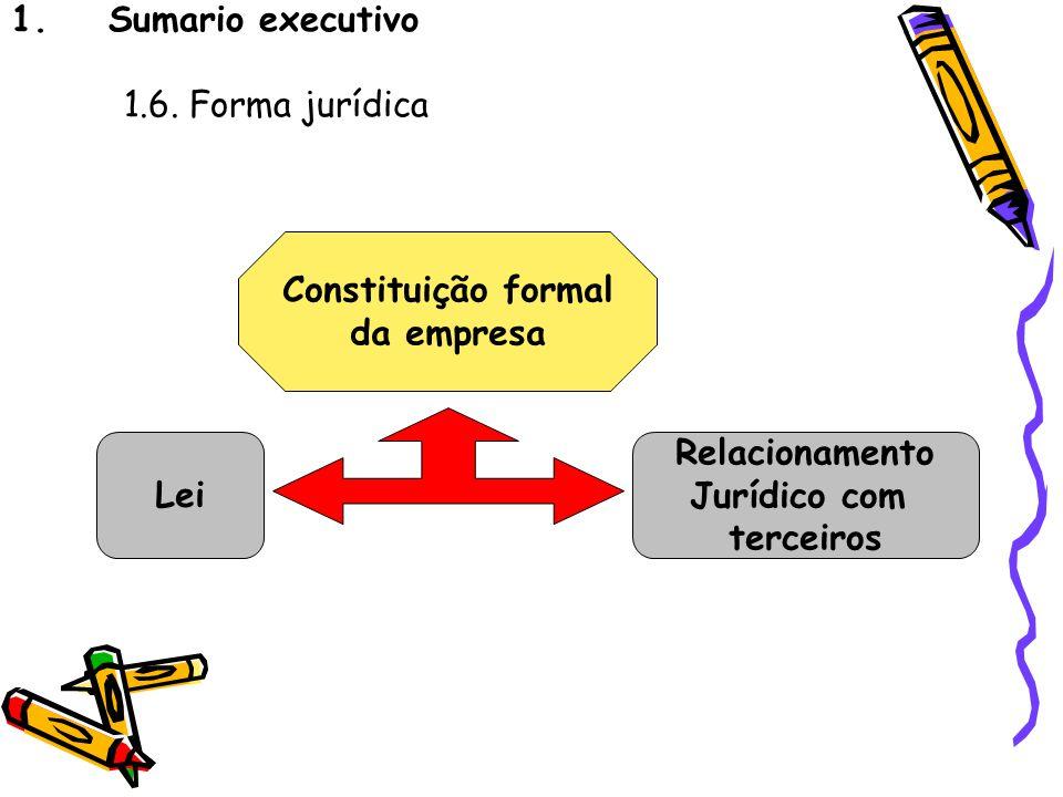 Sumario executivo 1.6. Forma jurídica