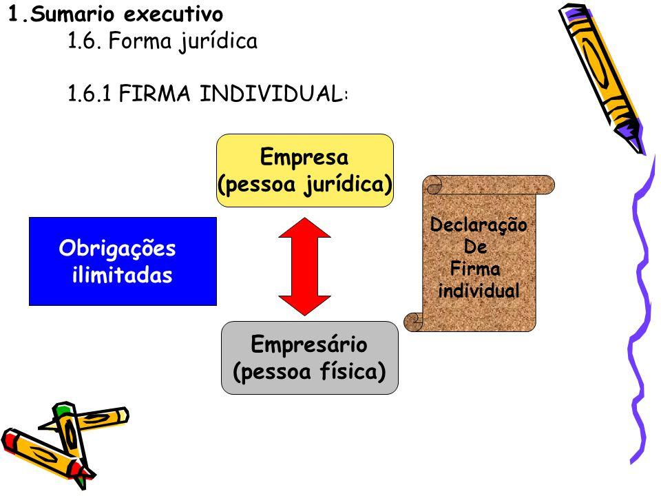 1.Sumario executivo 1.6. Forma jurídica 1.6.1 FIRMA INDIVIDUAL: