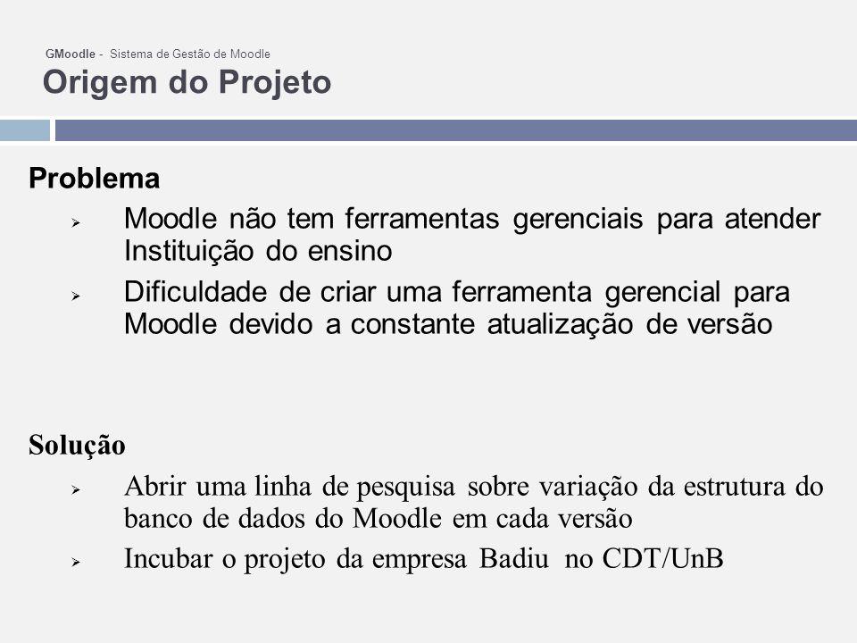 Incubar o projeto da empresa Badiu no CDT/UnB