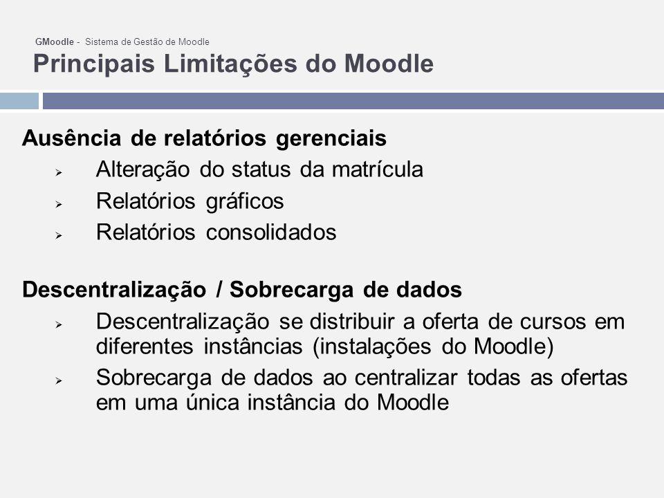 Ausência de relatórios gerenciais Alteração do status da matrícula