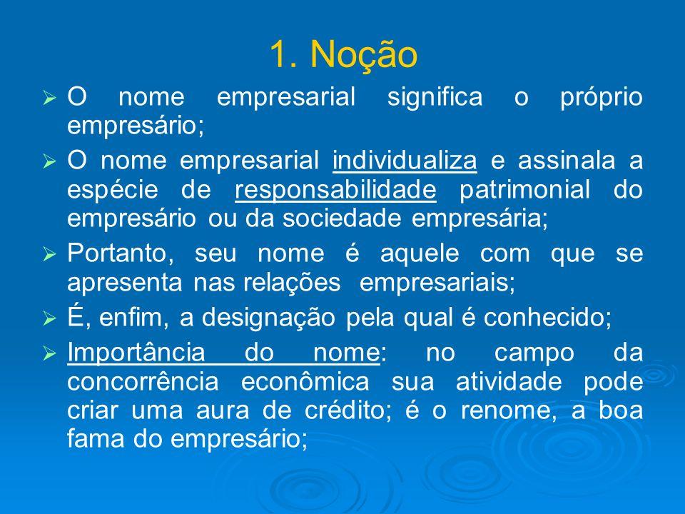 1. Noção O nome empresarial significa o próprio empresário;