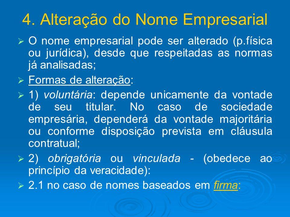 4. Alteração do Nome Empresarial