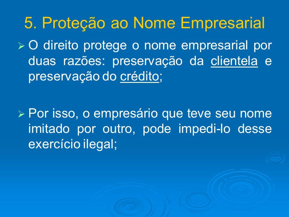 5. Proteção ao Nome Empresarial