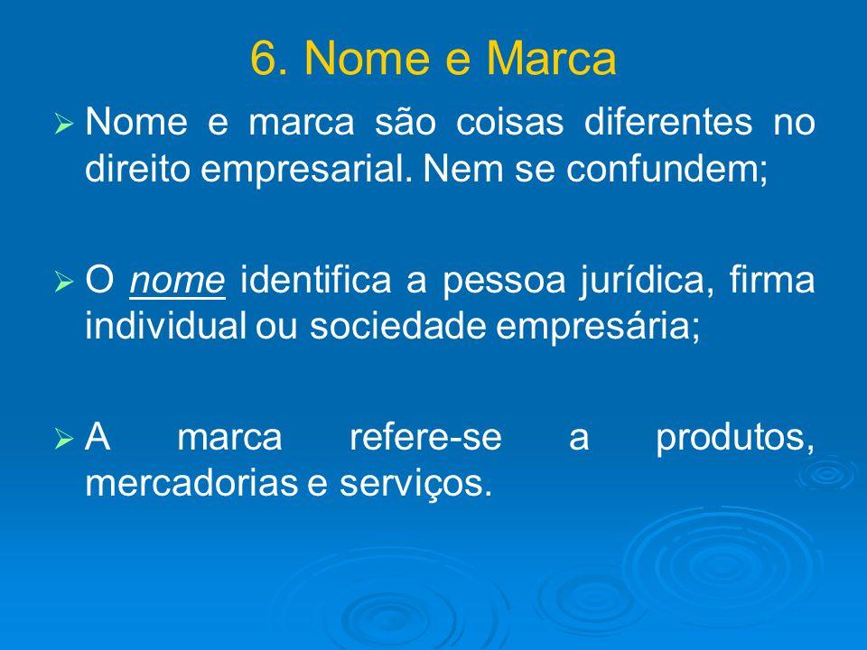6. Nome e Marca Nome e marca são coisas diferentes no direito empresarial. Nem se confundem;