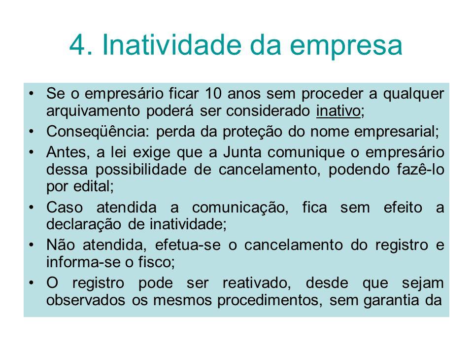 4. Inatividade da empresa