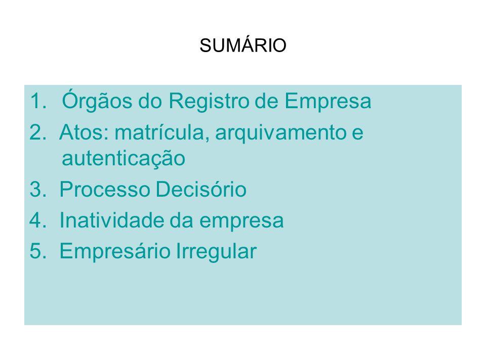 Órgãos do Registro de Empresa