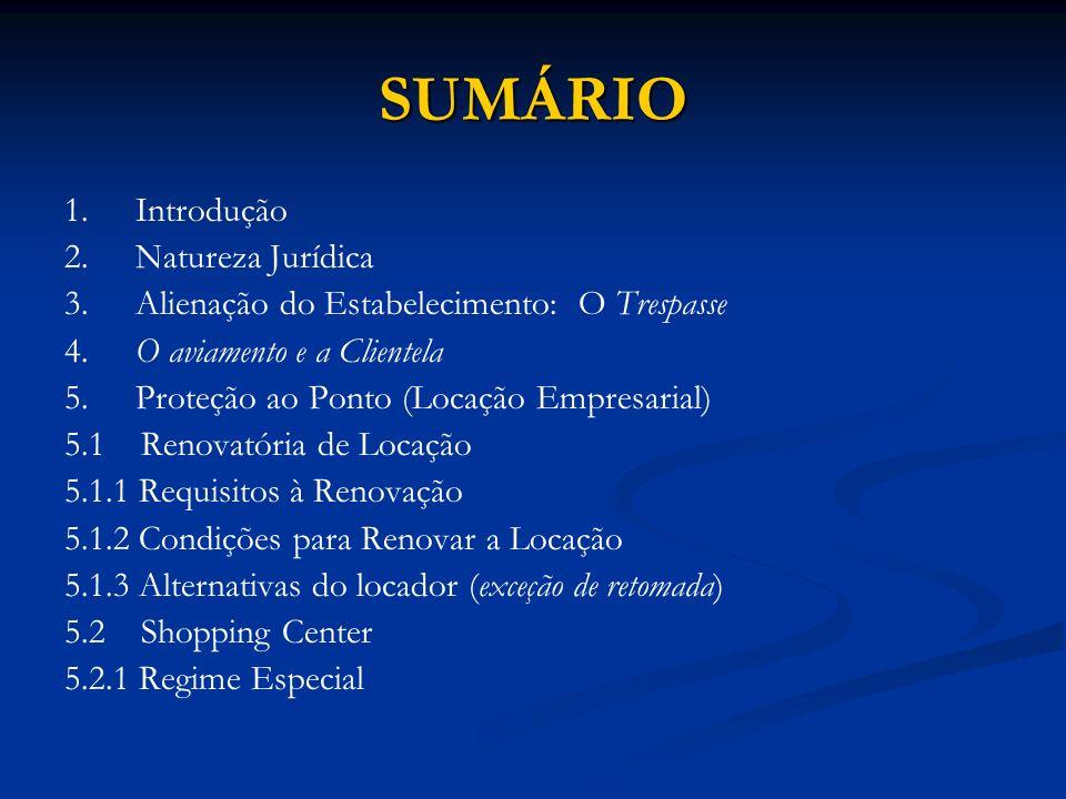 SUMÁRIO 1. Introdução 2. Natureza Jurídica