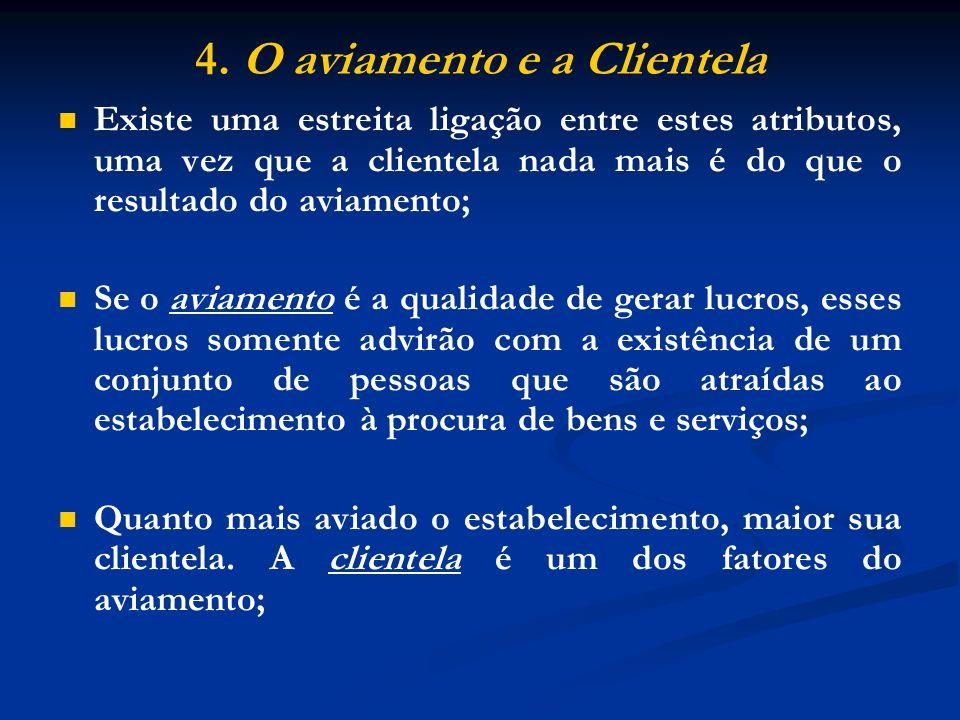4. O aviamento e a Clientela