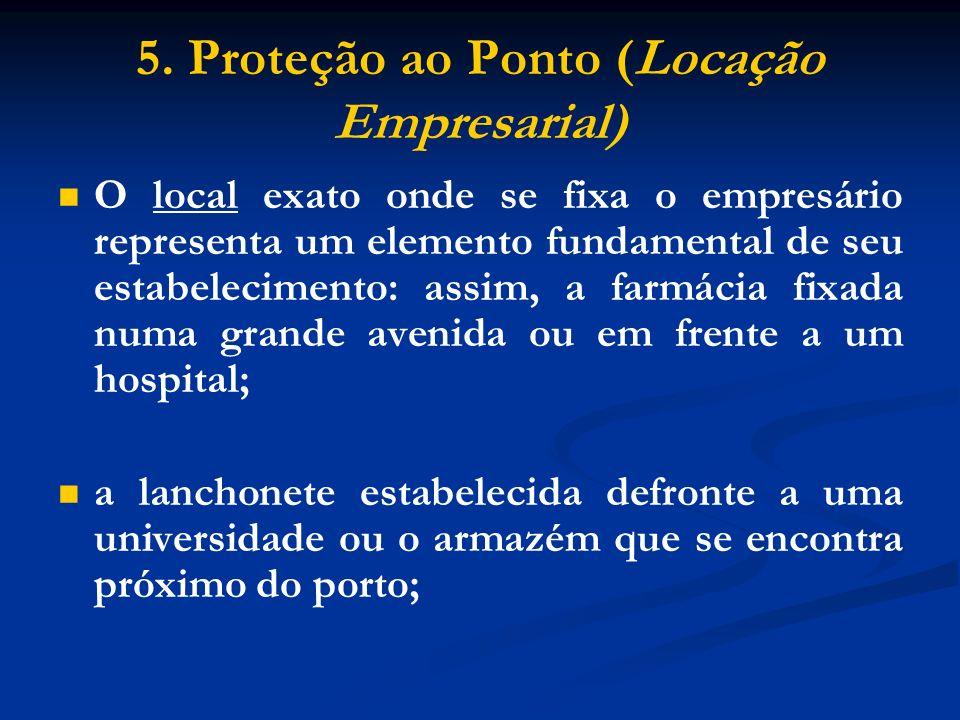 5. Proteção ao Ponto (Locação Empresarial)
